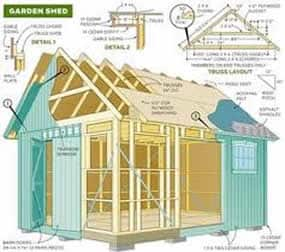 Easy To Build Sheds